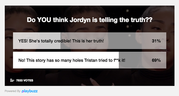 Jordyn Woods cheating interview poll